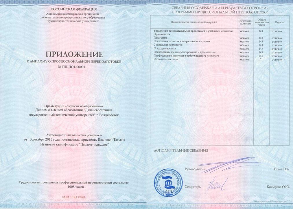 Гк рф договор контрактации